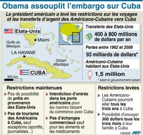 Carte Embargo sur Cuba.jpg