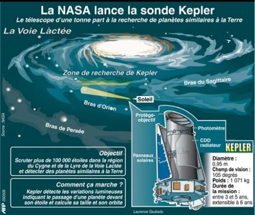 La Nasa lance la sonde Képler.jpg