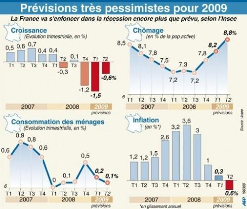 Carte récession chômage 2009.jpg