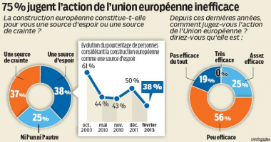sans-titre.png Sondage UE.png
