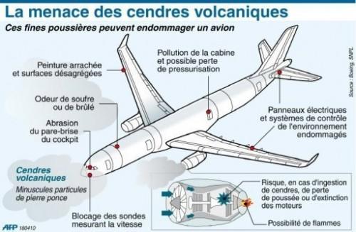 CARTE Avion vol test.jpg