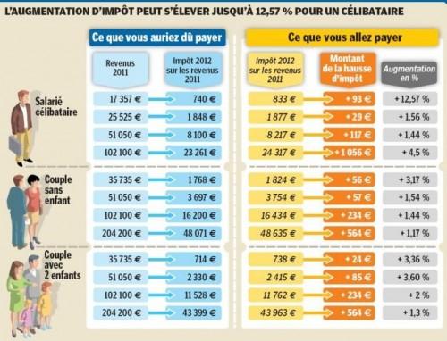 untitled.bmp impôts revenu 2012.jpg