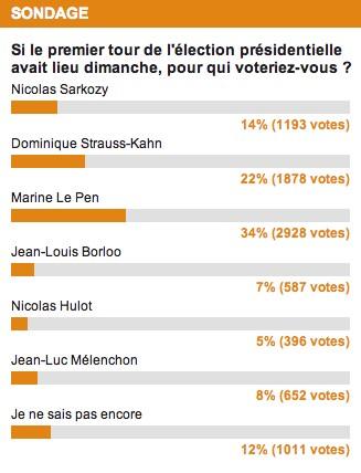 FranceSoir-sondage-Marine34.jpg