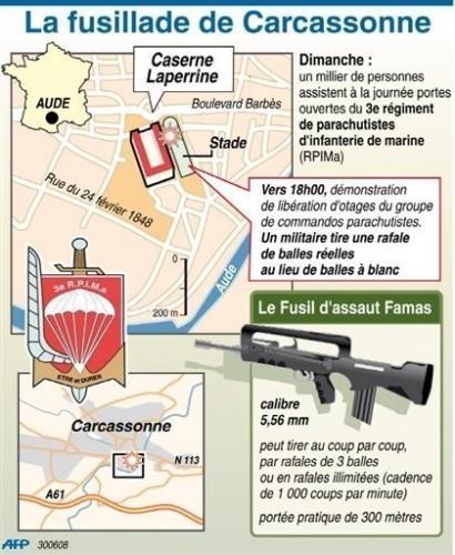 Carcassonne infographie.jpg