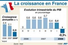 Carte croissance PIB France.jpg
