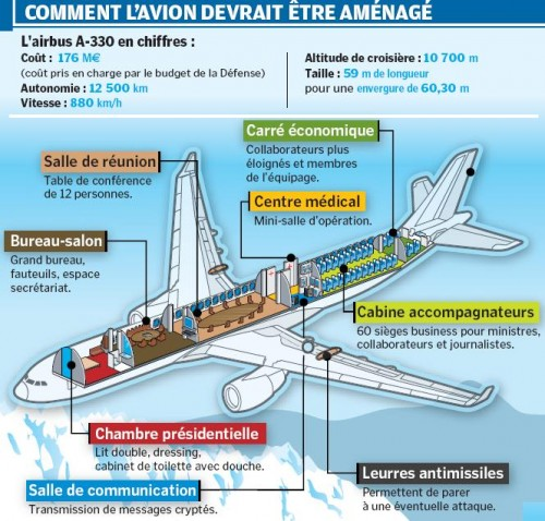 Avion Sarkozy.jpg