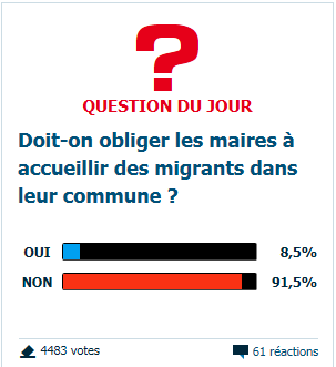 Capture.PNG Question du jour maires.PNG