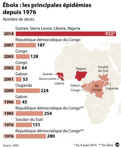 4050053_ide-ebola-140806-epidemies.jpg
