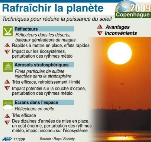 CARTE techniques pour réduire la puissance du soleil.jpg