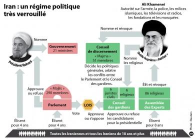 les-cles-pour-comprendre-le-systeme-politique-iranien-10933698omyop.jpg