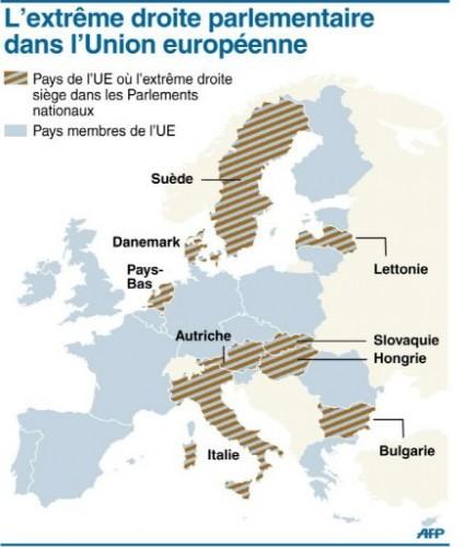 Extrêmedroite parlementaire en Europe Carte.jpg