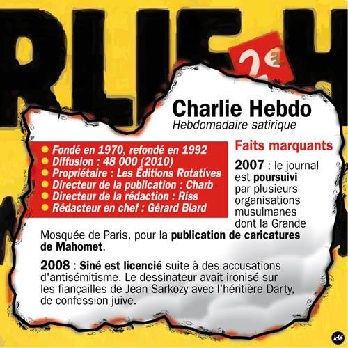 charlie500.jpg RTL.jpg