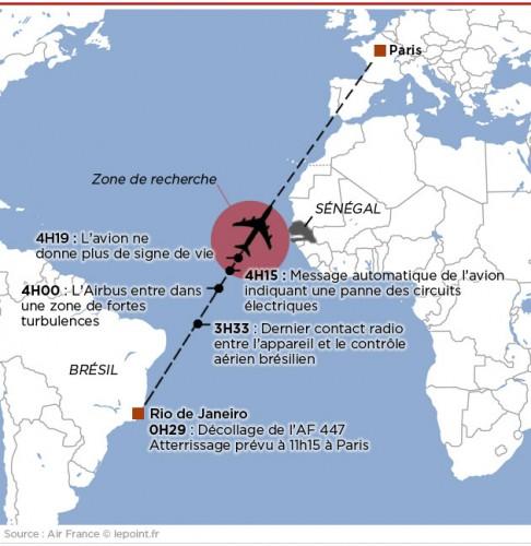 Crash Rio-Paris en 5 actes.jpg