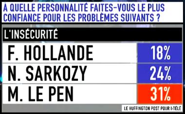 sans-titre.png sondags.png