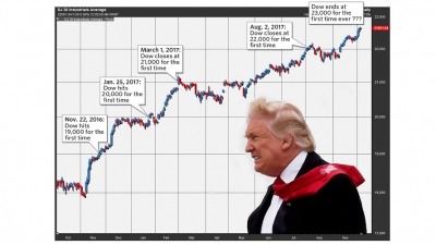 MW-FV707_milest_20171005101817_ZH.jpg Dow Jones.jpg