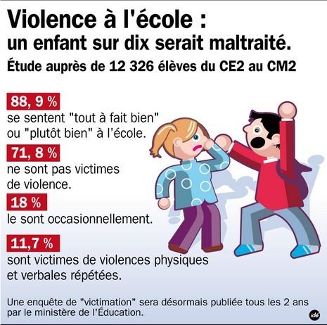 7672693930_l-etude-de-l-observatoire-international-de-la-violence-a-l-ecole.jpg