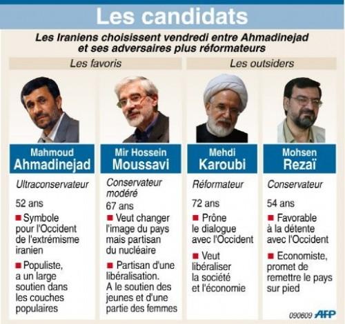 Candidats Iran.jpg